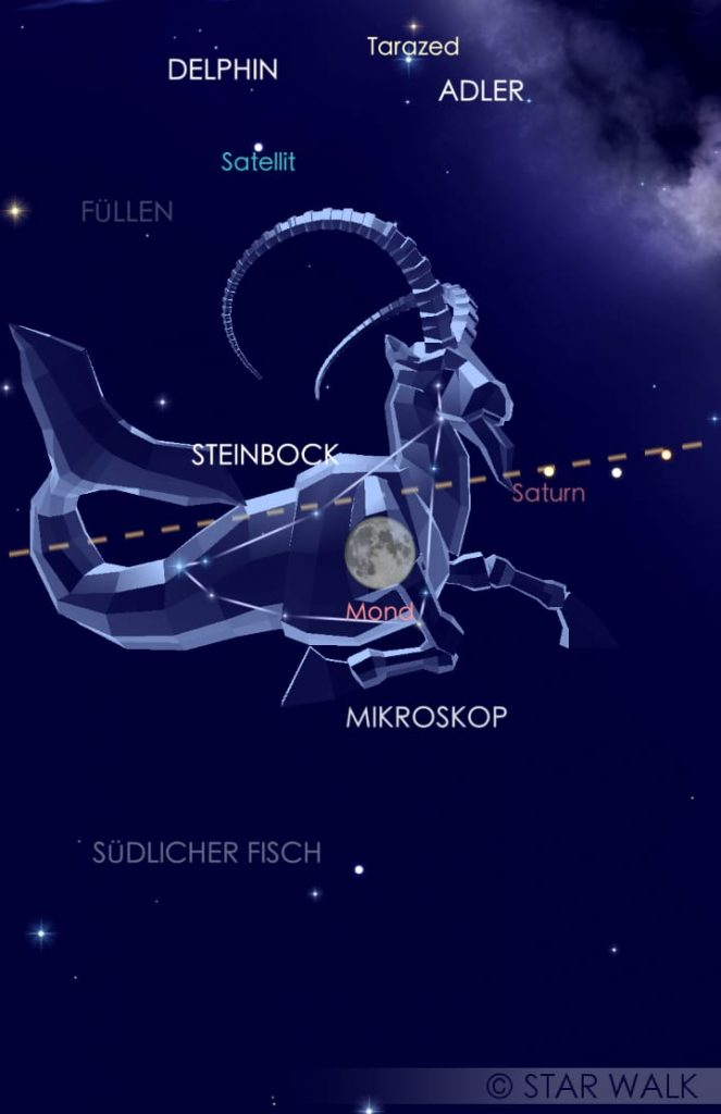 the sidereal lunar calendar 2021 - the real lunar calendar
