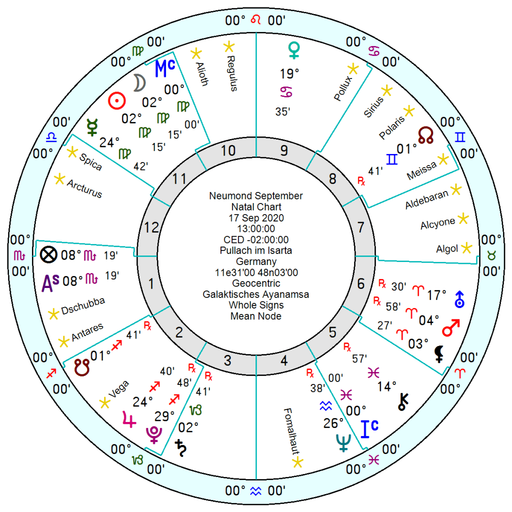 Astrologische Vorschau im September - Neumond in der Jungfrau in der siderischen Astrologie