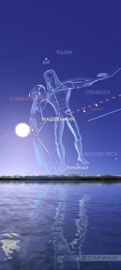 Siderische Mondkalender