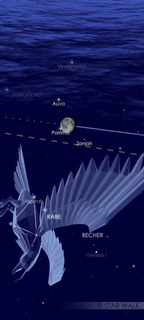 Mond in der Jungfrau - Mondkalender